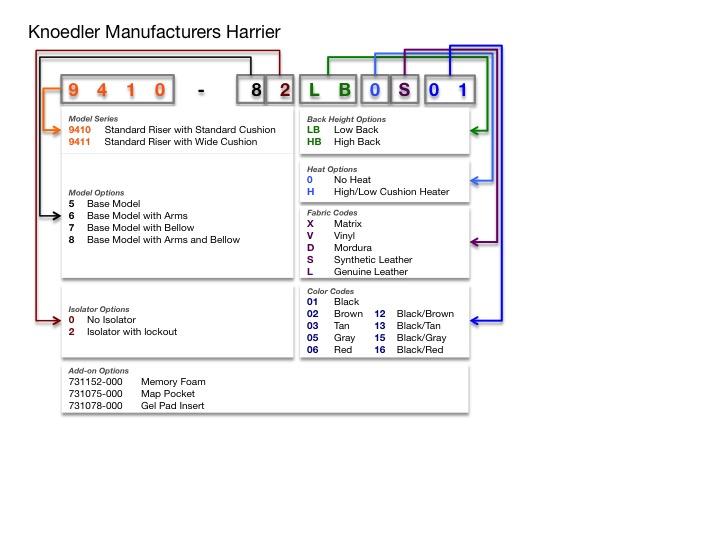harrier-part-number.jpg